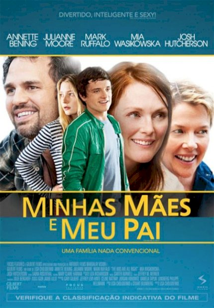 Minhas Mães e Meu Pai (The Kids Are All Right)